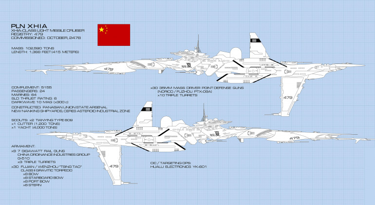 Here is a slightly low-res (easier for posting) image of the Xhia-class light missile cruiser for the Panasian League, one of the new warships in the