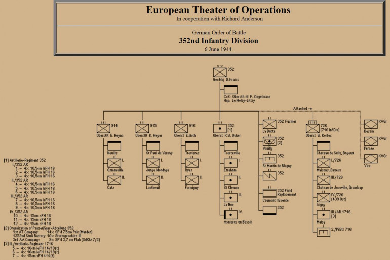 Research on the composition of the German 352nd Wehrmacht Infantry.  This division would face both the British at the very west end of Gold, and the Americans at Omaha.  Definitely the best German unit in action on the first day.