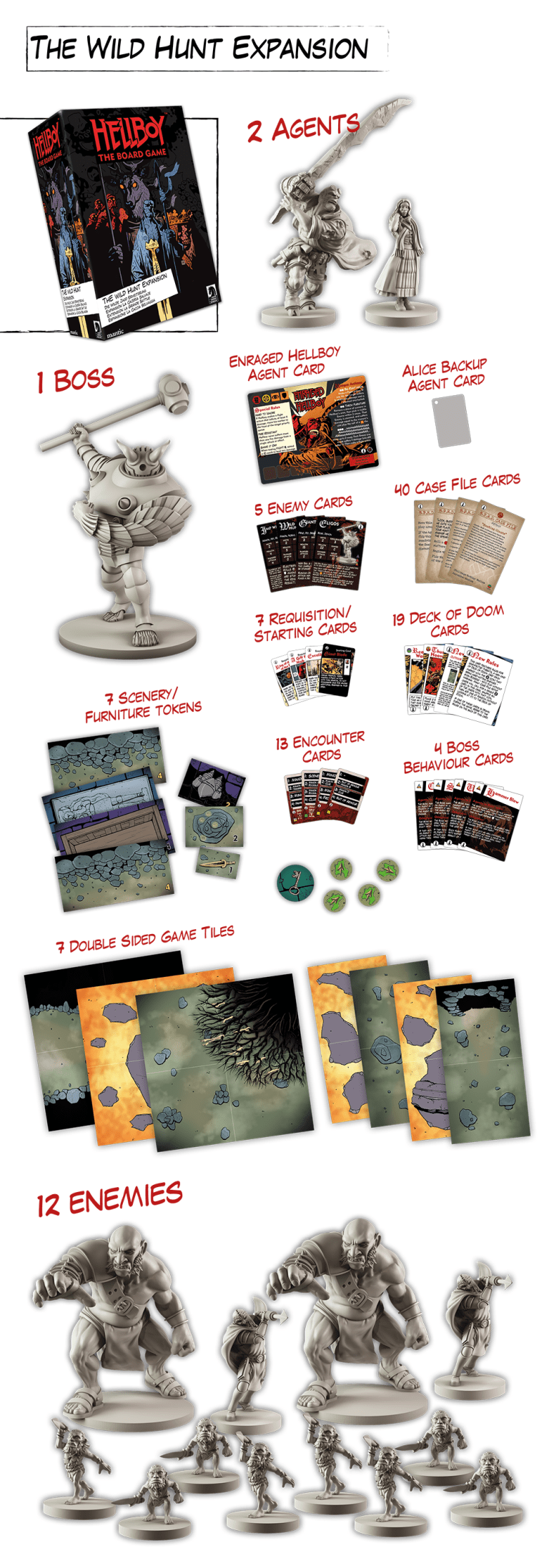 Hellboy The Wild Hunt Contents - Mantic Games