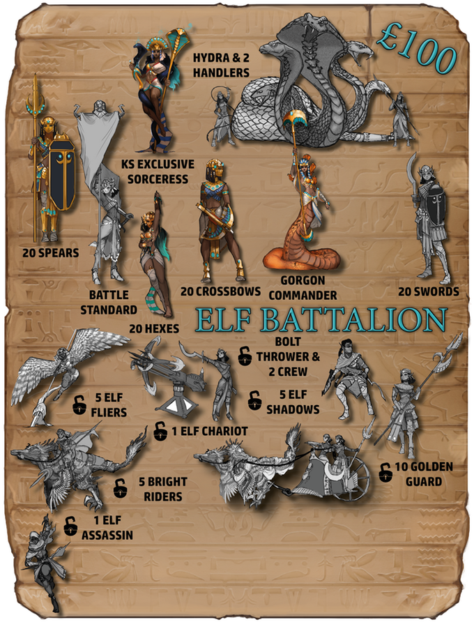 Elf Battalion - TTCombat