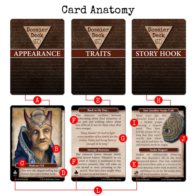 Dossier Deck Card Anatomy - Skeleton Key Games