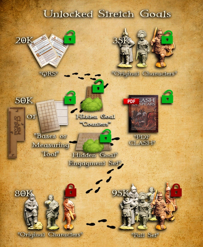 Clash Of Spears Unlocked Stretch Goals