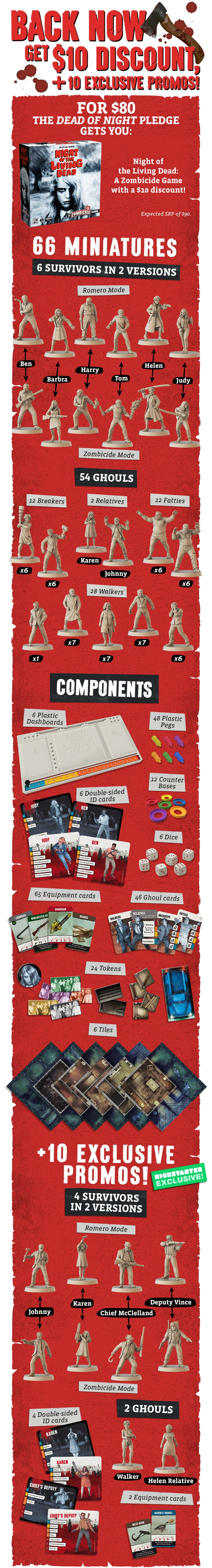 Night Of The Living Dead Contents - CMON