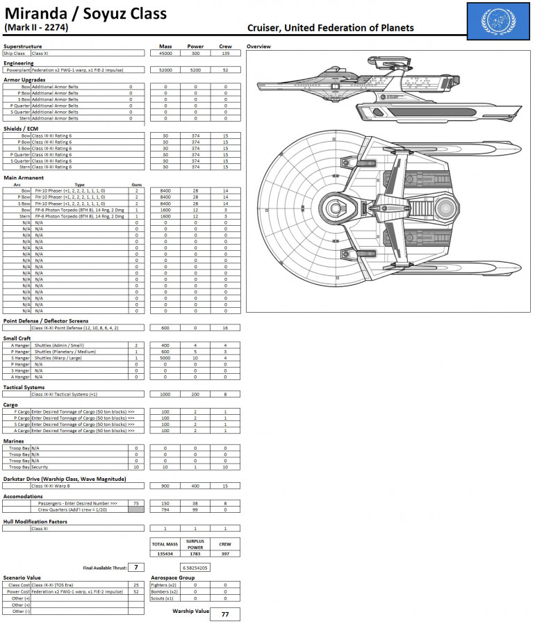 The design tables for my Miranda-Soyuz (Mark II) class cruiser.  The Miranda-Soyuz would be continually upgraded through the next 80 years or so, this thing is the