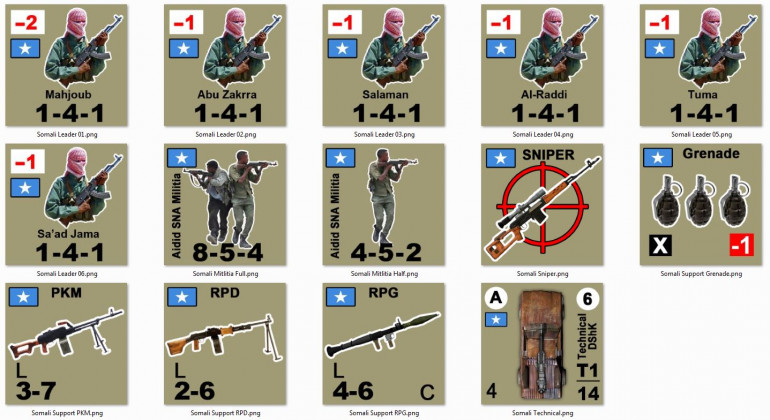 Aidid's SNA Militia, including two choices for MG (LMG, GPMG), RPGs, grenades.  Full and half