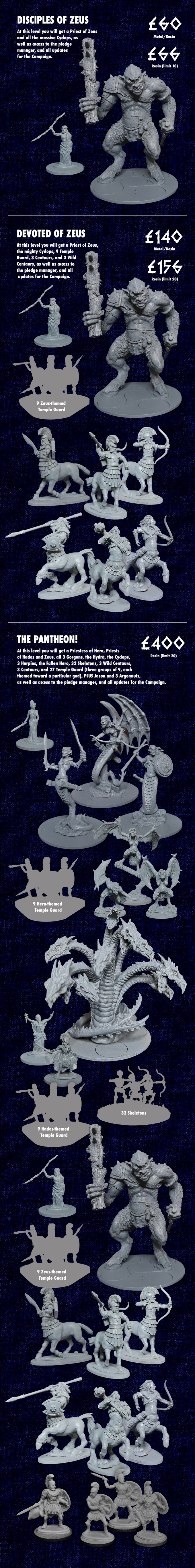 Monsters & More - Footsore Miniatures