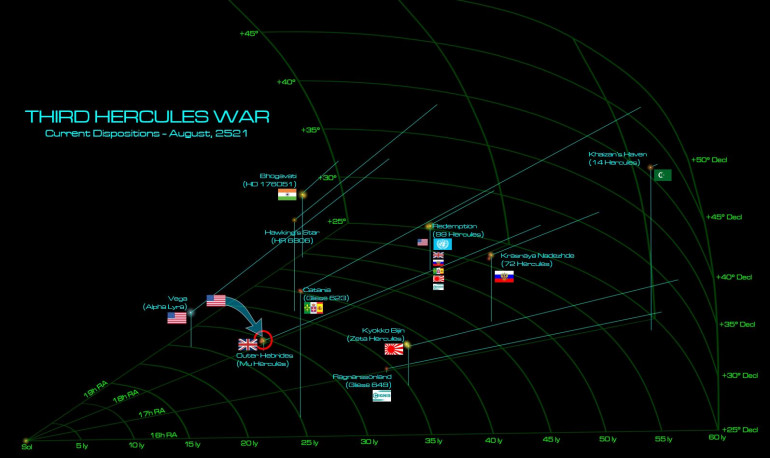 """Current disposition on the Third Hercules War, showing in particular the Russo-American raid into the Mu Hercules.  For an approach like this, the standard practice is to set a high-speed, high-magnitude Darkstar wave toward the target, dropping back into normal space anywhere from 200 AU to 2 light-years out from the stars or planets where the enemy may be waiting.  Given the absurdly-high speeds of these waves (anywhere from 300-500 times the speed of light), even 25th Century clocks and instruments can't always guarantee a precise exit point.  Also, stronger Darkstar waves project a much larger curvature shadow into normal space, making them much easier to detect and at longer distances, and will also run afoul of stellar or planetary gravity fields from a much greater distance (thus causing catastrophic gravity shear).  Accordingly, the approaching naval force usually sets a second """"approach wave"""" - much slower, harder to detect, and more accurate - for the final approach into the target.  Also, because this second wave casts a much smaller curvature shadow into normal space, they can get much closer to actual targets (i.e., enemy-held planets)  before exiting into normal space.  Here the Russians and Americans have added a third stage, a high-speed sublight """"ghost approach"""" into the heart of Mu Hercules using the tail of the HH779 comet for additional cover."""