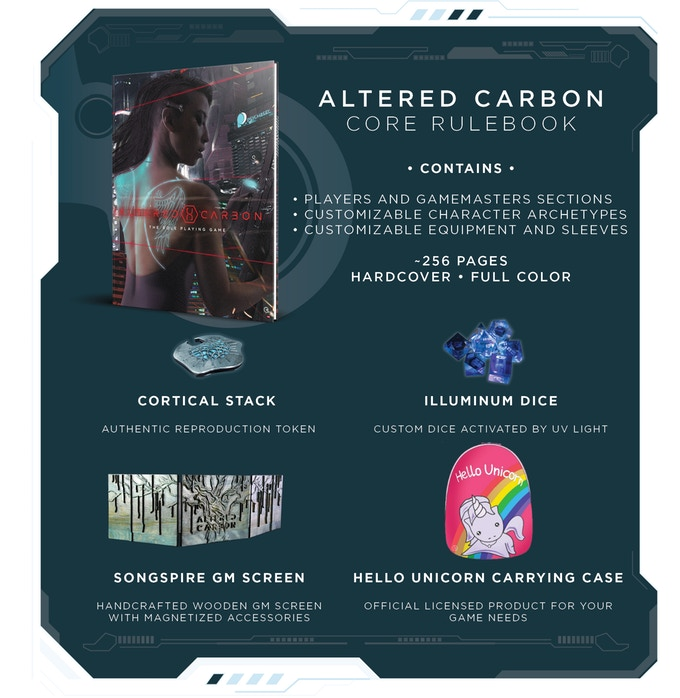 Altered Carbon Rules Pledge - Hunters Books