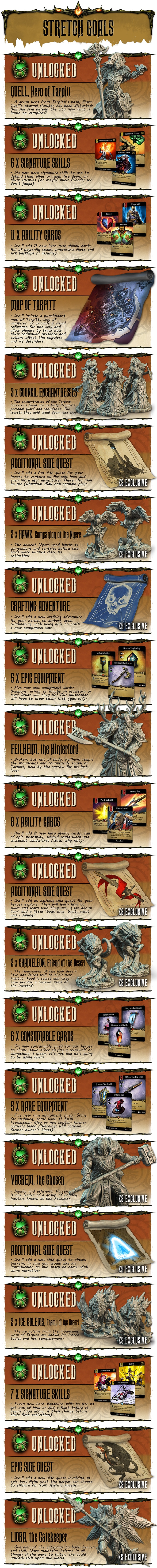 Stormsunder Stretch Goals