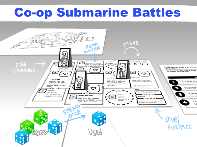 Submarine Battles