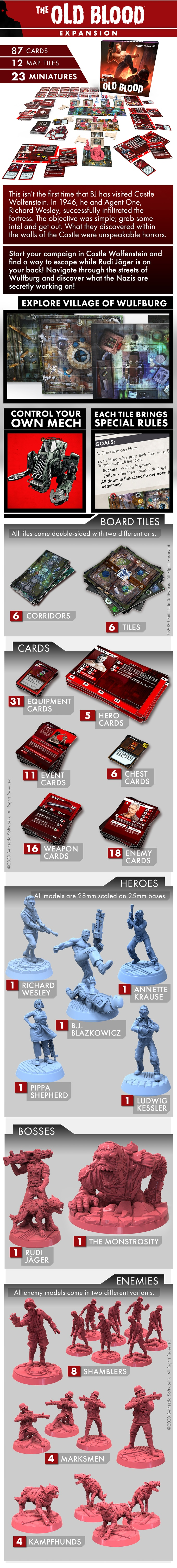 The Old Blood Expansion Contents - Archon Studio