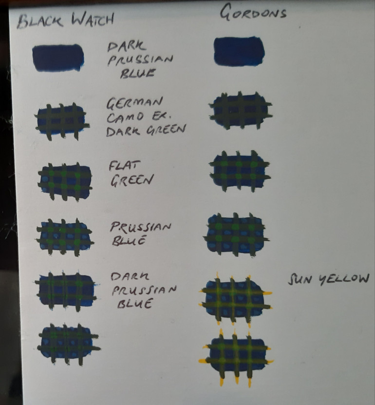Here's my step by step process for each pattern (all Vallejo paints) (a slightly terrible image I'm afraid)