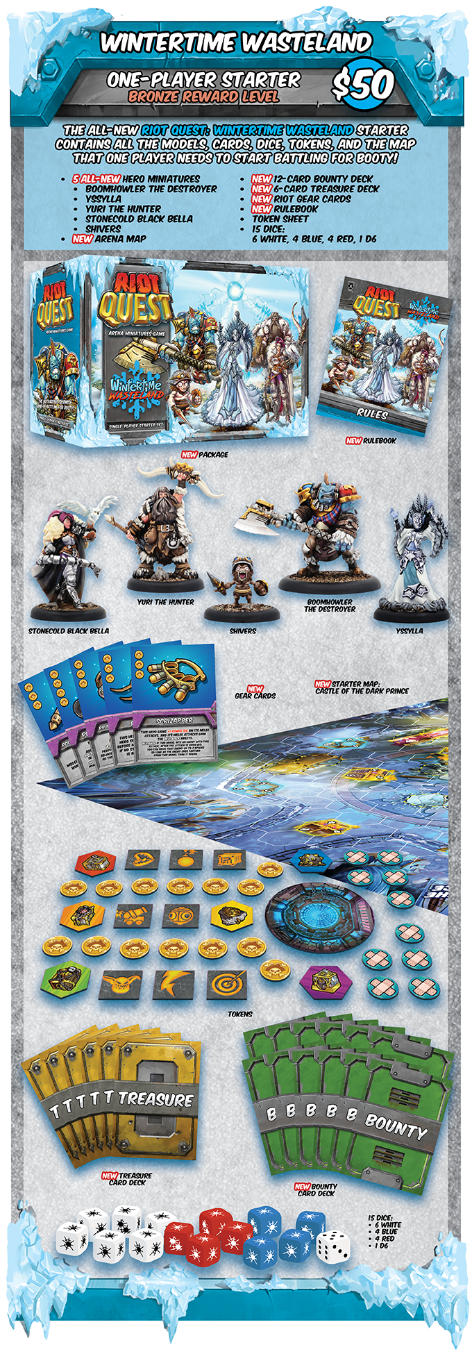 Riot Quest Winter Wasteland Basic Pledge - Privateer Press.png