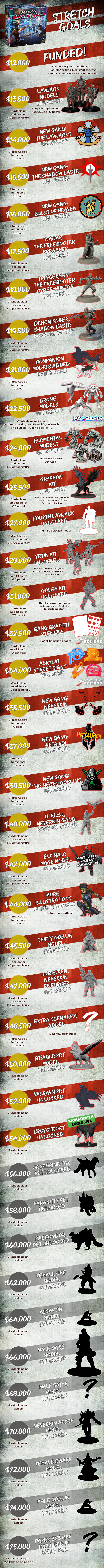 Gangs Of The Undercity Stretch Goals - Fragging Unicorns Games