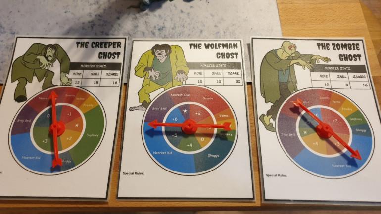Monsters each have a 'control board' this board helps decide what actions a monster will take when it activates.