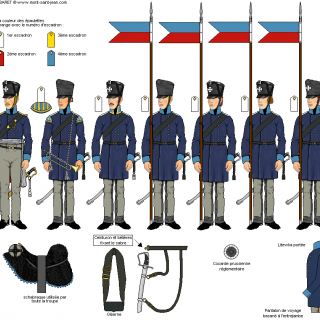 A Wargamers Guide to Prussian Landwehr Cavalry