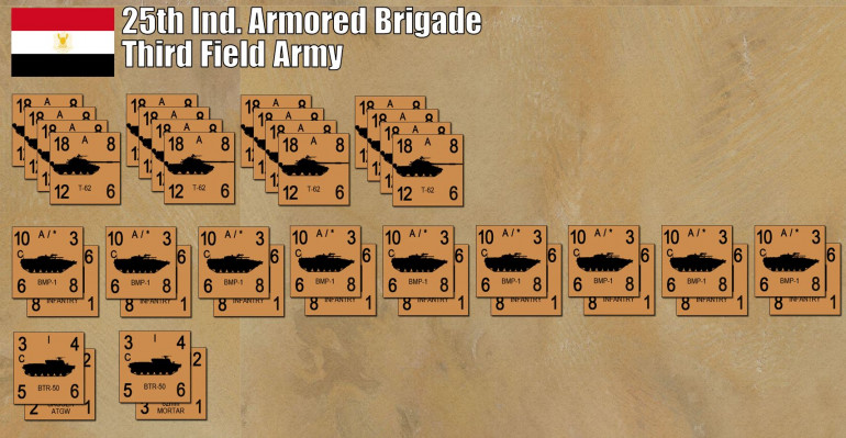The Egyptian forces - the entirety of the 25th Independent Armored Brigade ... a beast of a force with over 100 T-62s (best tank the Egyptians had here) and a full battalion of mechanized infantry.