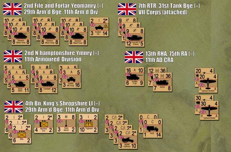 The British (elements of 11th Armored Division, VIII Corps), with plenty of air support.  All these units were there except for possibly 7th RTR / 31st Tank Brigade.  They WERE attached to VIII Corps, so they were in the general AREA, but I included them to get some heavier British armor on the table.