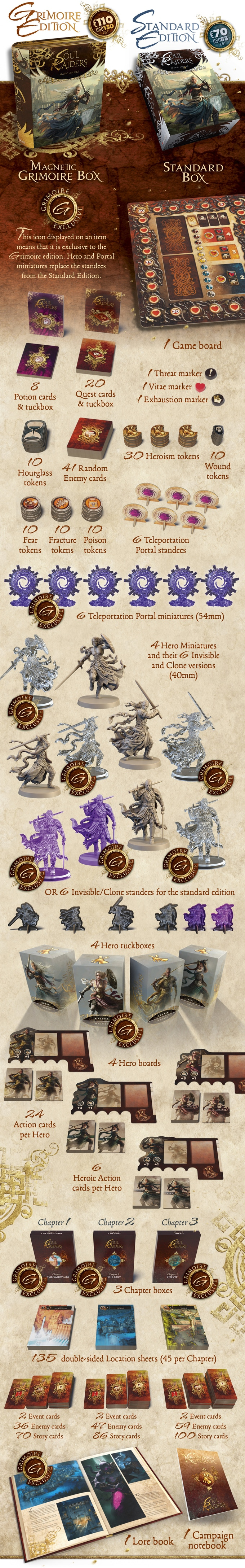 Soul Raiders Pledges - One For All