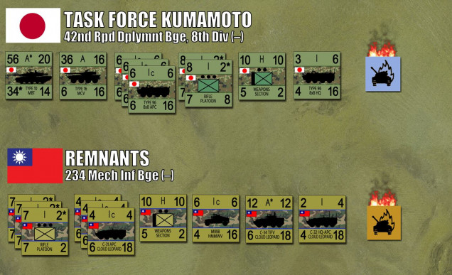 The Japanese and Taiwanese allies ... Again, small numbers, but the JSDF is a pretty advanced force.