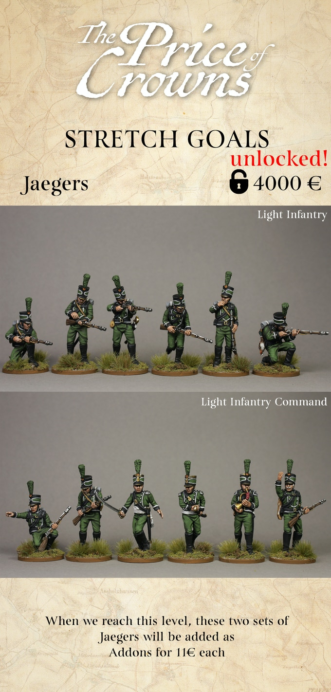 Jaegers Stretch Goal - Piano Wargames