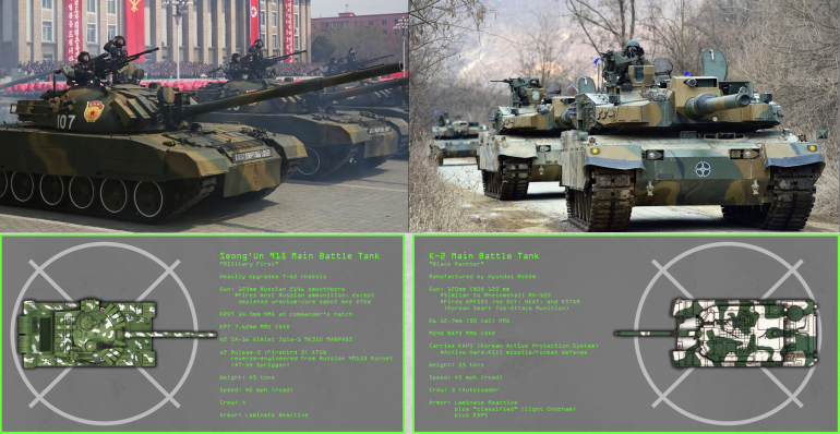Here are some photos, my playing pieces, and some technical data for the two types of tanks we will see pitted against each other tomorrow.