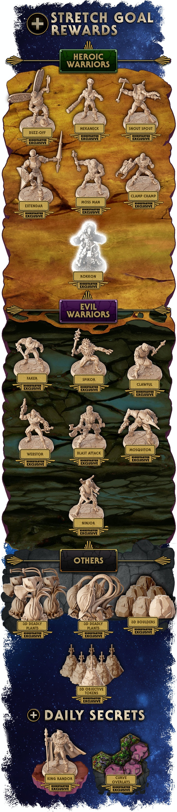 Masters Of The Universe Stretch Goals - CMON