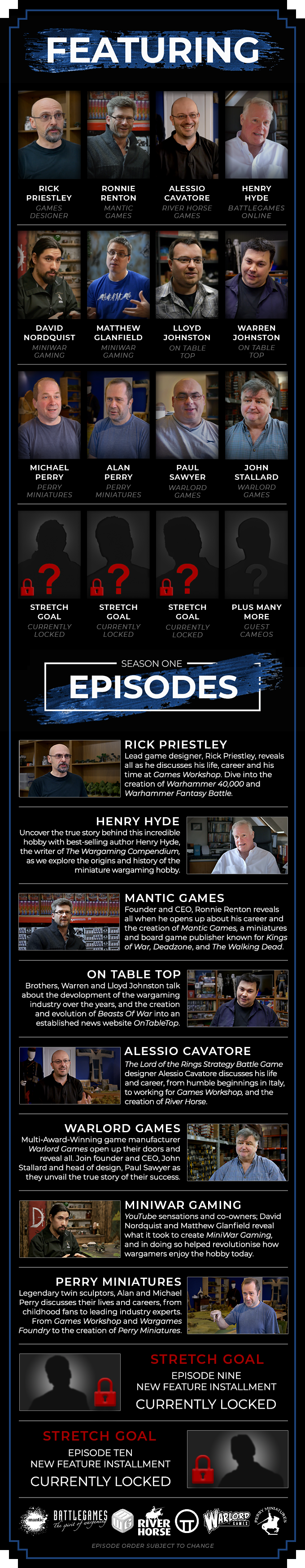 Episode List - The Wargaming Stories