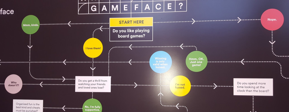 What Is Your Game Face #GamePlan