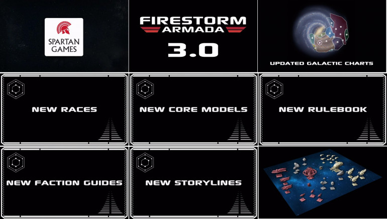 Firestorm Expansion