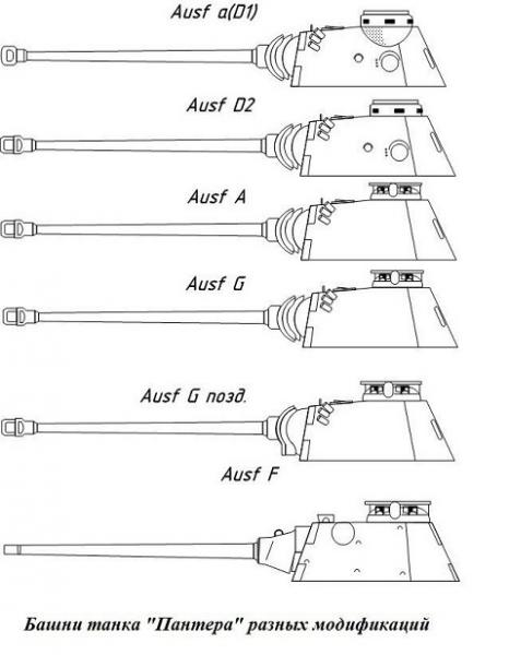 Panther Turrets I