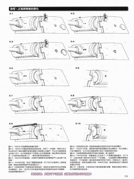 Panther Turrets II